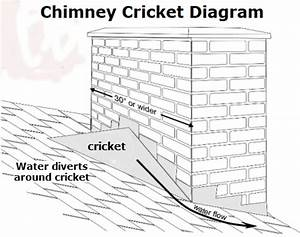 Brick Chimney Flashing    Problems And Solutions