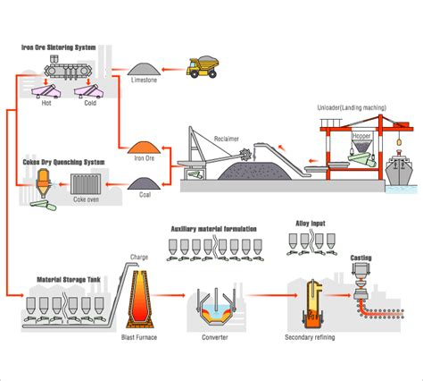 schematic of rock crushing process schematic get free