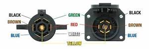 7 Pole Trailer Wiring Diagram Chevy 1500