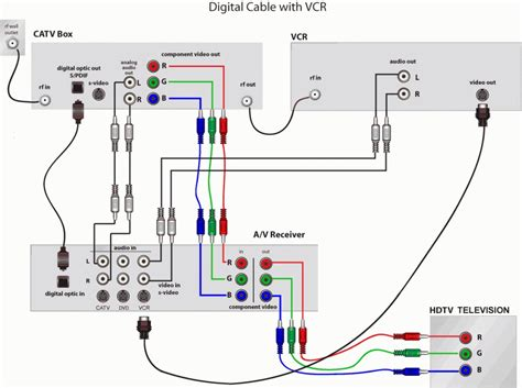 Satellite Wiring Diagram The Schematic Cable