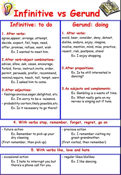 simple rules  master    gerunds  infinitives