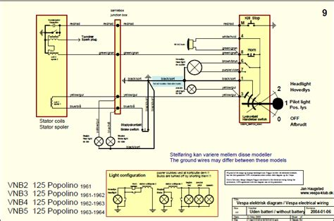 basic wiring question on a vnb 62 vintage vespa forum two stroke smoke forums two stroke