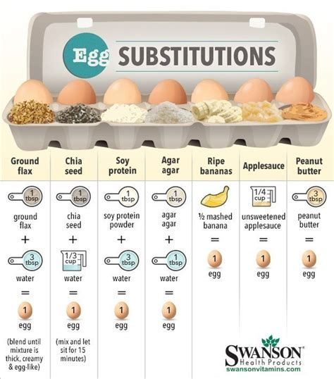do vegetarians eat eggs but if you re vegan or otherwise don t eat eggs you can make some easy swaps 22 things you