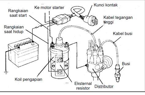 sistem pengapian konvensional dan bagian bagiannya kita punya