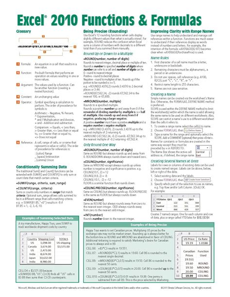 microsoft excel  functions formulas quick reference