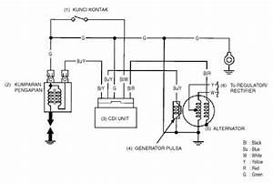 Cara Kerja Kelistrikan Ac Mobil Wiring Diagram Sistem Ac Mobil K Pengertian Dinamo Starter