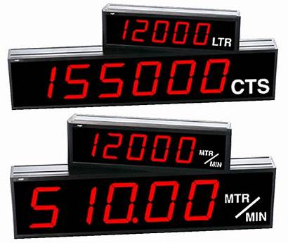 Counters Digital Led Displays Rate Outdoor Digits