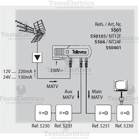 Antenne Per Digitale Terrestre Da Interno by Televes 5501 Alimentatore Per Impianti Tv Satellitare Da