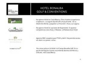 Hotel Bonalba Resort Spa & G olf directrices pla