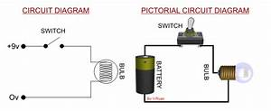 Currents And Dc Circuits