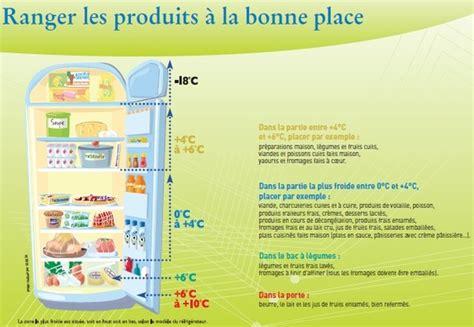 comment ranger le frigo astuces culinaires ou bien etre