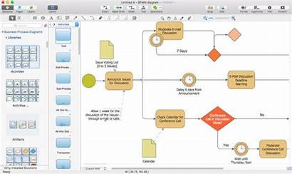 Conceptdraw Diagram Pro Drawing Example Software Macos