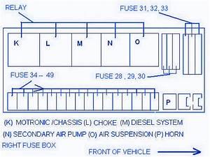 Mercedes W220 2002 Front Fuse Box  Block Circuit Breaker Diagram  U00bb Carfusebox