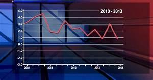 SA's credit rating unchanged | eNCA