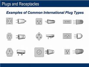 About Plugs And Receptacles