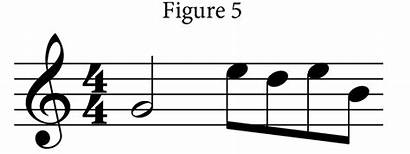 Note Rests Beats Bar Groupings Quavers Piece