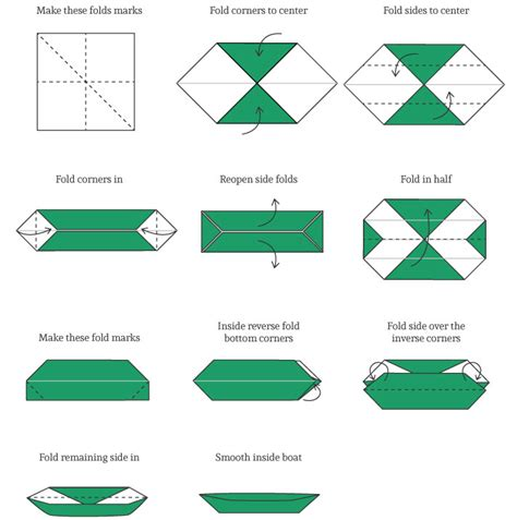How To Make A Paper Boat In Origami by Origami Canoe Tutorial Origami Handmade