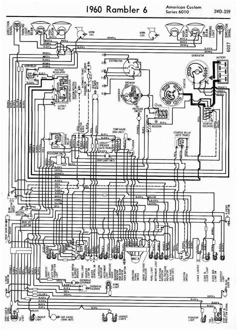 Amc Car Manual Pdf Diagnostic Trouble Codes