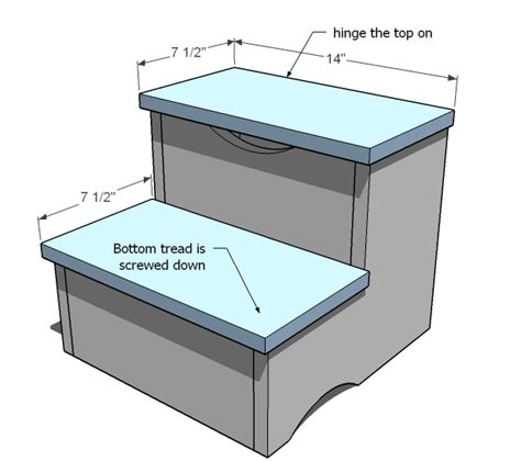 woodworking plans dog bed