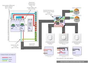 Norme Escalier Industriel Pdf by Tout Savoir Sur Le Va Et Vient Sch 233 Ma 233 Lectrique Cablage