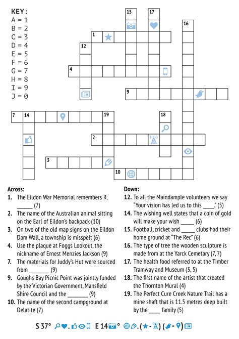 Fishing Float Crossword Puzzle Clue by Gc5ey0w L E G 20 Lake Eildon Unknown Cache In