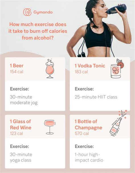 How Much Exercise Does It Take to Burn Off Your Favorite ...