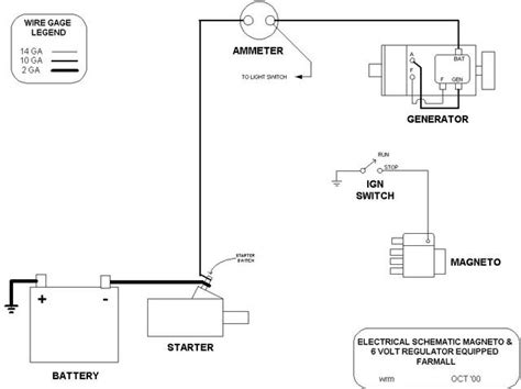 Farmall H Charging System Diagram by Maintenance Tips Jigs And Techniques