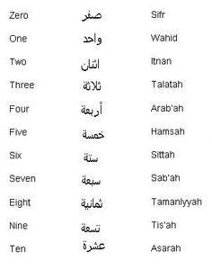 arabic english worksheets images learning arabic