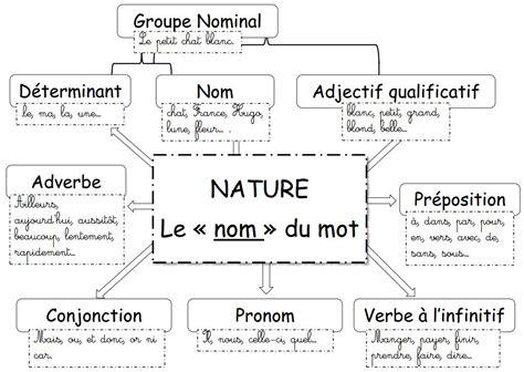 exercice nature des mots cm2 s 233 quence 2 la nature des mots ressources pour les enseignants de cm2
