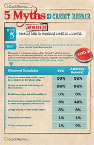 17 Best images about Credit Repair on Pinterest | Credit ...