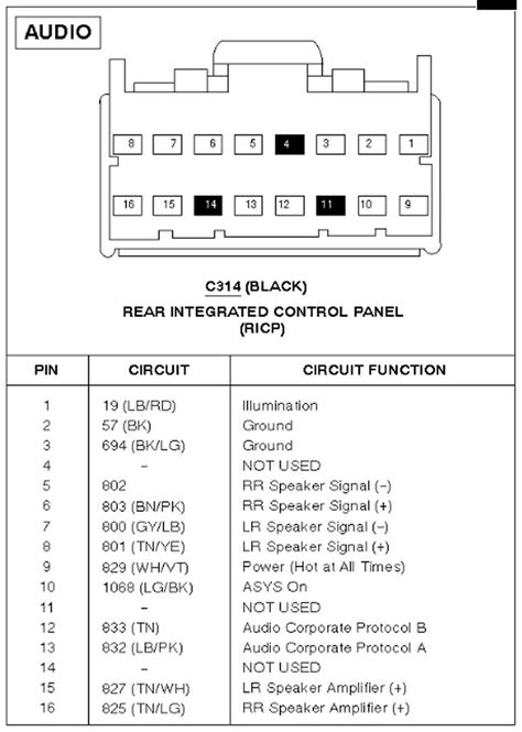 Need Rear Seat Entertainment Wiring Diagram For Eddie