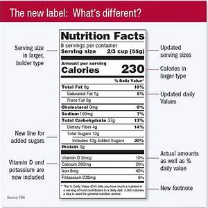 Coming To A Shelf Near You  The New Nutrition Facts Labels