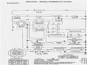 Tecumseh Magneto Wiring Diagram  U2013 Moesappaloosas Com