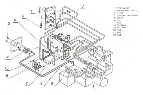 Wiring Diagram Ezgo Dcs - Rikanita.id on