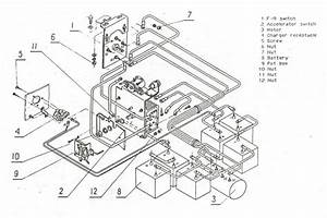 1984 Club Car Wiring Diagram