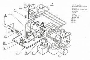 2000 Club Car Wiring Diagram Gas 26748 Archivolepe Es