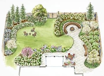 how to plan a garden a backyard for entertaining landscape plan