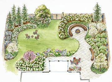 yard layout a backyard for entertaining landscape plan