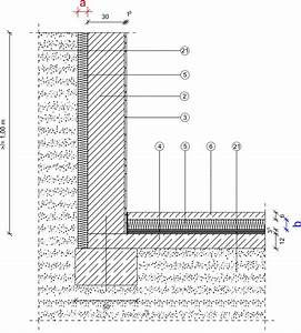 Fundament Und Bodenplatte : 1 1 2 1 kg fundament bodenplatte innenged mmt mauerwerk au enged mmt erdreich 1 m ~ Whattoseeinmadrid.com Haus und Dekorationen