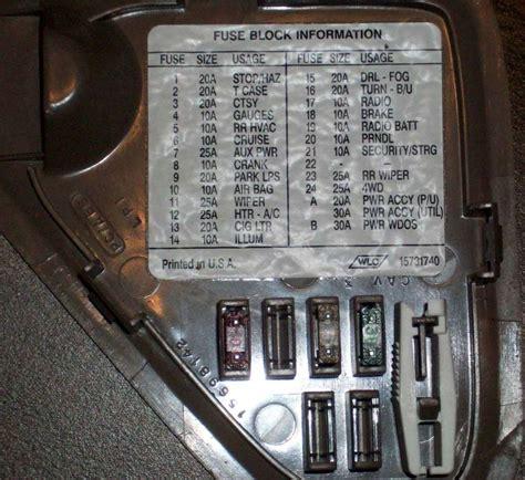 Gmc Wiring Diagram Request Chevrolet Forum