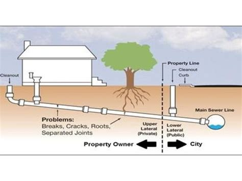 sewage cleaning  mt laurel nj sewage backup  mt