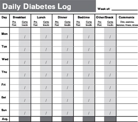 images  printable daily food log sheet
