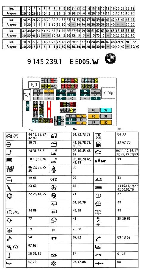 Bmw 335i Fuse Box Layout by E90 M3 Fuse Box Location Repair Manual