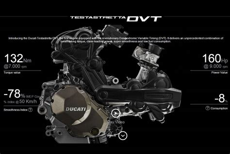 Ducati Introduces Testastretta Dvt-desmodromic Variable
