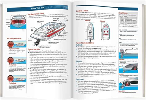 Boating Safety Ontario Canada by Canada Boating License Boat Safety Course Boat Ed 174