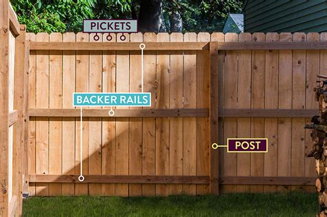 What Are The Components Of A Wood Fence?