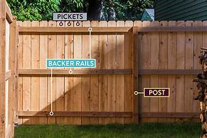 What Are The Components Of A Wood Fence