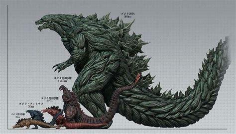 Godzilla 2017 Is Rather Large 😁