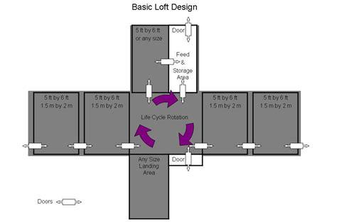 simple loft style home plans placement basic loft design