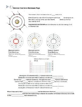 valence electrons worksheet interactive notebook page tpt